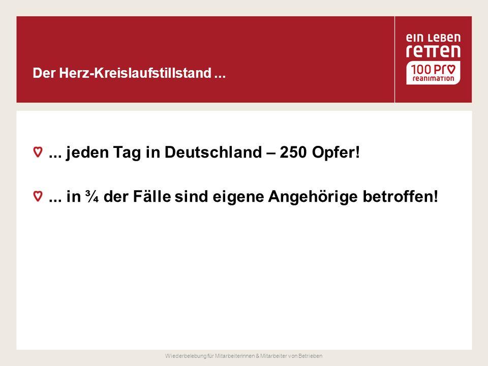 ... jeden Tag in Deutschland – 250 Opfer!... in ¾ der Fälle sind eigene Angehörige betroffen.