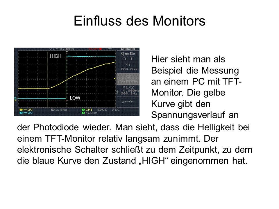 Einfluss des Monitors Hier sieht man als Beispiel die Messung an einem PC mit TFT- Monitor. Die gelbe Kurve gibt den Spannungsverlauf an der Photodiod