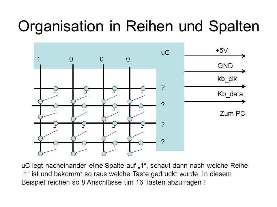 """Organisation in Reihen und Spalten 1000 uC ? ? ? ? +5V GND kb_clk Kb_data Zum PC uC legt nacheinander eine Spalte auf """"1"""", schaut dann nach welche Rei"""