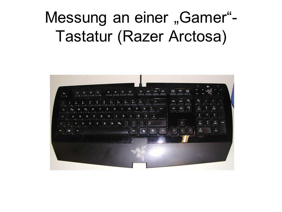 """Messung an einer """"Gamer""""- Tastatur (Razer Arctosa)"""