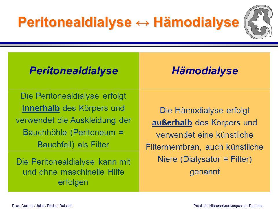 Dres. Gäckler / Jäkel / Fricke / Reinsch Praxis für Nierenerkrankungen und Diabetes Peritonealdialyse ↔ Hämodialyse PeritonealdialyseHämodialyse Die P