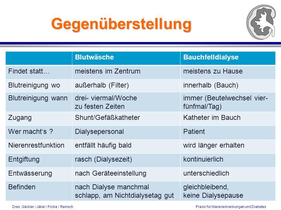 Dres. Gäckler / Jäkel / Fricke / Reinsch Praxis für Nierenerkrankungen und Diabetes Gegenüberstellung BlutwäscheBauchfelldialyse Findet statt…meistens