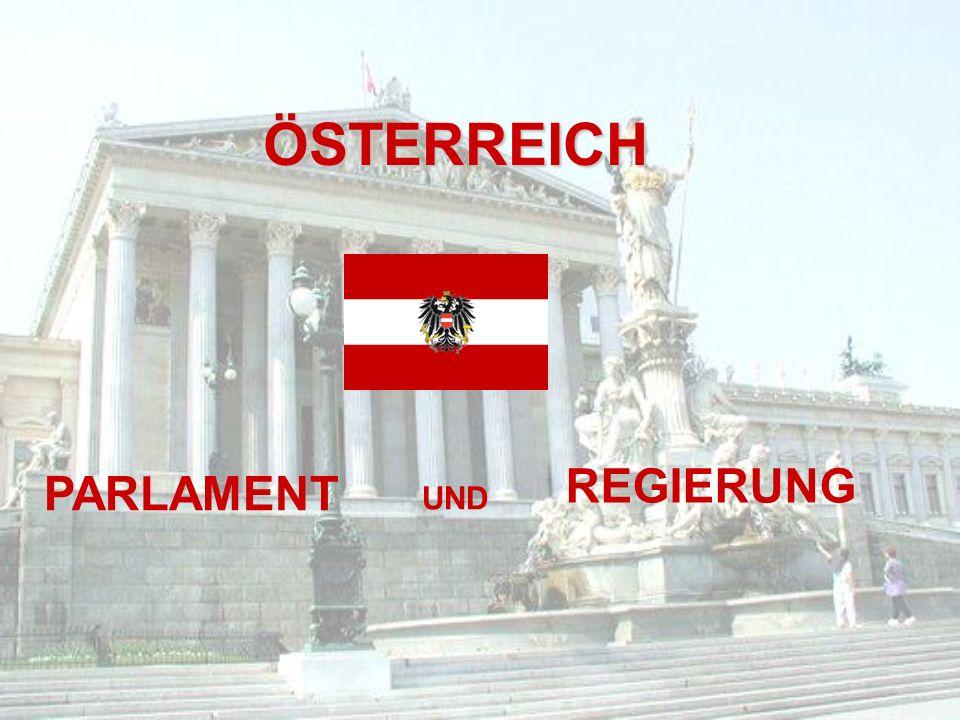Parlament und Bürgerbeteiligung Direkte Demokratie VolksabstimmungVolksbegehrenVolksbefragung