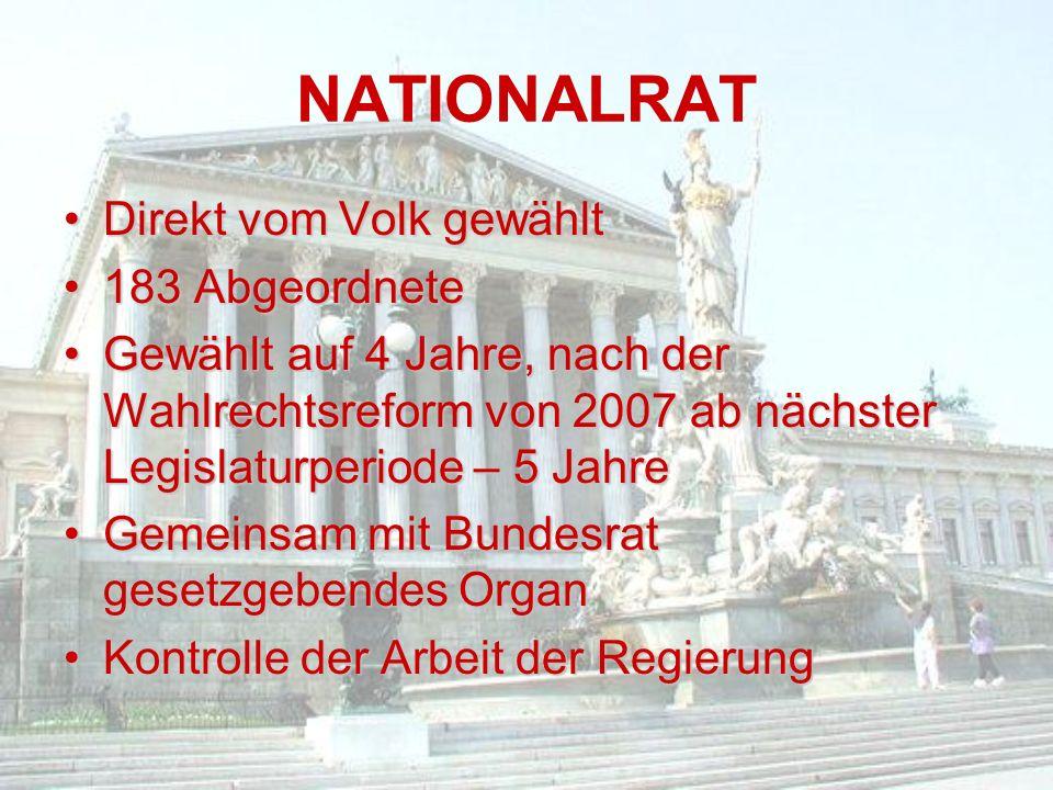 NATIONALRAT Direkt vom Volk gewähltDirekt vom Volk gewählt 183 Abgeordnete183 Abgeordnete Gewählt auf 4 Jahre, nach der Wahlrechtsreform von 2007 ab n