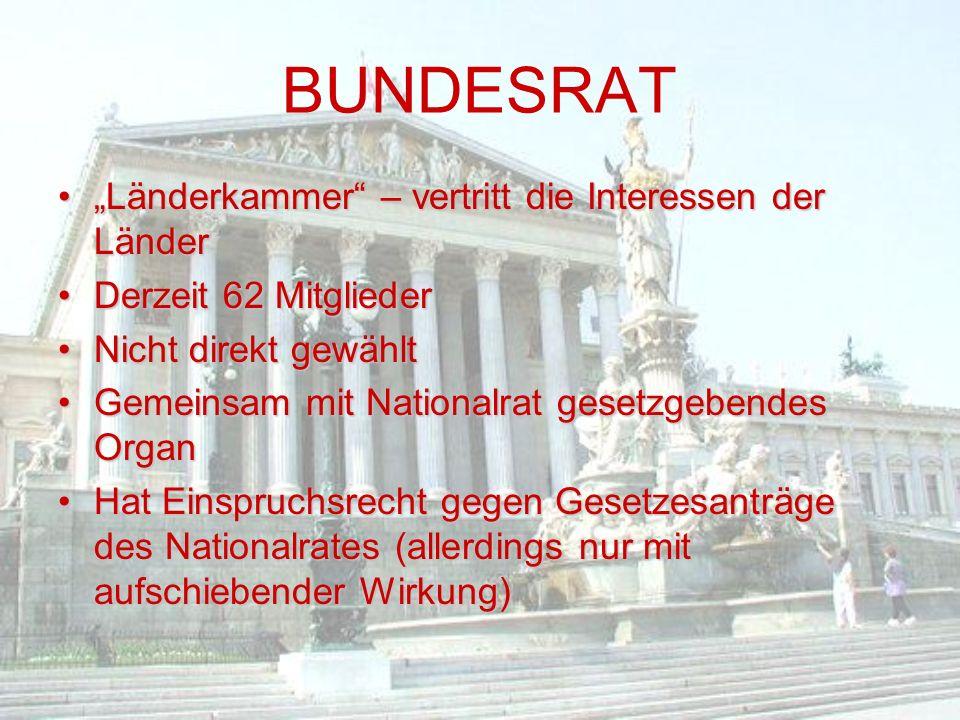"""BUNDESRAT """"Länderkammer"""" – vertritt die Interessen der Länder""""Länderkammer"""" – vertritt die Interessen der Länder Derzeit 62 MitgliederDerzeit 62 Mitgl"""