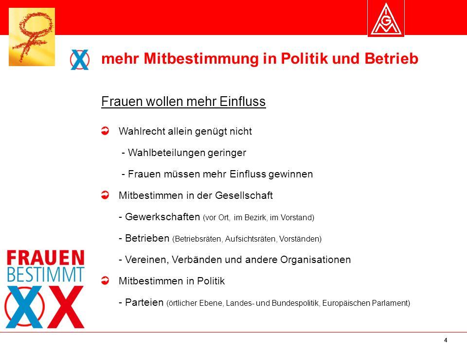 5 mehr Mitbestimmung in Politik und Betrieb