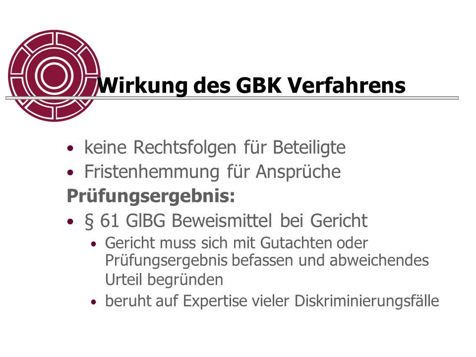 Wirkung des GBK Verfahrens keine Rechtsfolgen für Beteiligte Fristenhemmung für Ansprüche Prüfungsergebnis: § 61 GlBG Beweismittel bei Gericht Gericht