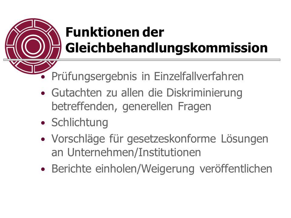 Funktionen der Gleichbehandlungskommission Prüfungsergebnis in Einzelfallverfahren Gutachten zu allen die Diskriminierung betreffenden, generellen Fra