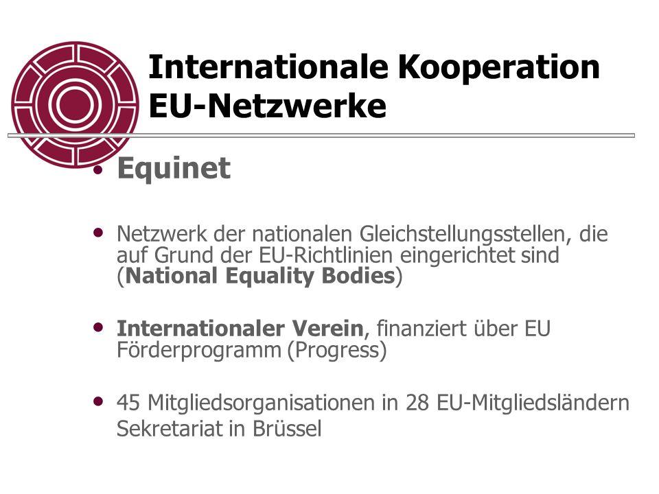 Internationale Kooperation EU-Netzwerke Equinet Netzwerk der nationalen Gleichstellungsstellen, die auf Grund der EU-Richtlinien eingerichtet sind (National Equality Bodies) Internationaler Verein, finanziert über EU Förderprogramm (Progress) 45 Mitgliedsorganisationen in 28 EU-Mitgliedsländern Sekretariat in Brüssel