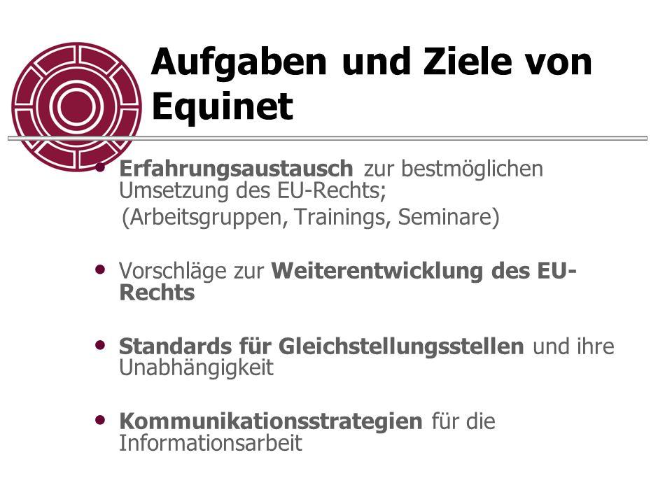 Aufgaben und Ziele von Equinet Erfahrungsaustausch zur bestmöglichen Umsetzung des EU-Rechts; (Arbeitsgruppen, Trainings, Seminare) Vorschläge zur Weiterentwicklung des EU- Rechts Standards für Gleichstellungsstellen und ihre Unabhängigkeit Kommunikationsstrategien für die Informationsarbeit