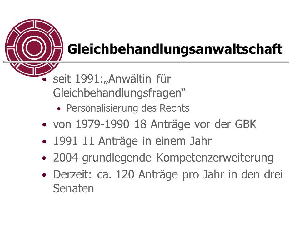 """Gleichbehandlungsanwaltschaft seit 1991:""""Anwältin für Gleichbehandlungsfragen Personalisierung des Rechts von 1979-1990 18 Anträge vor der GBK 1991 11 Anträge in einem Jahr 2004 grundlegende Kompetenzerweiterung Derzeit: ca."""