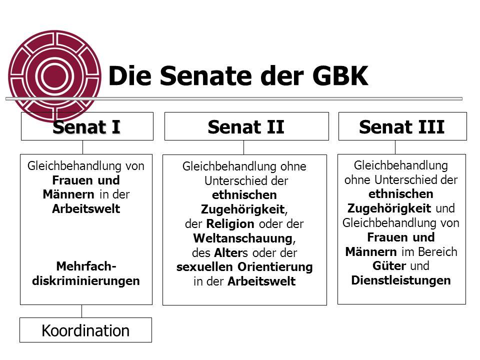 Die Senate der GBK Senat IISenat III Senat I Gleichbehandlung ohne Unterschied der ethnischen Zugehörigkeit, der Religion oder der Weltanschauung, des