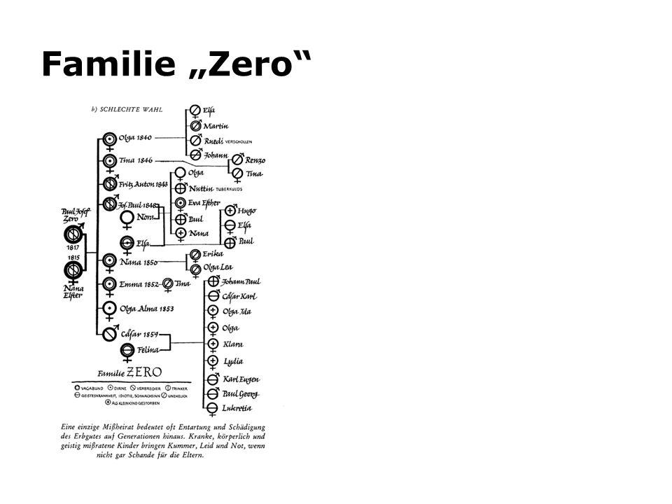 """Familie """"Zero"""