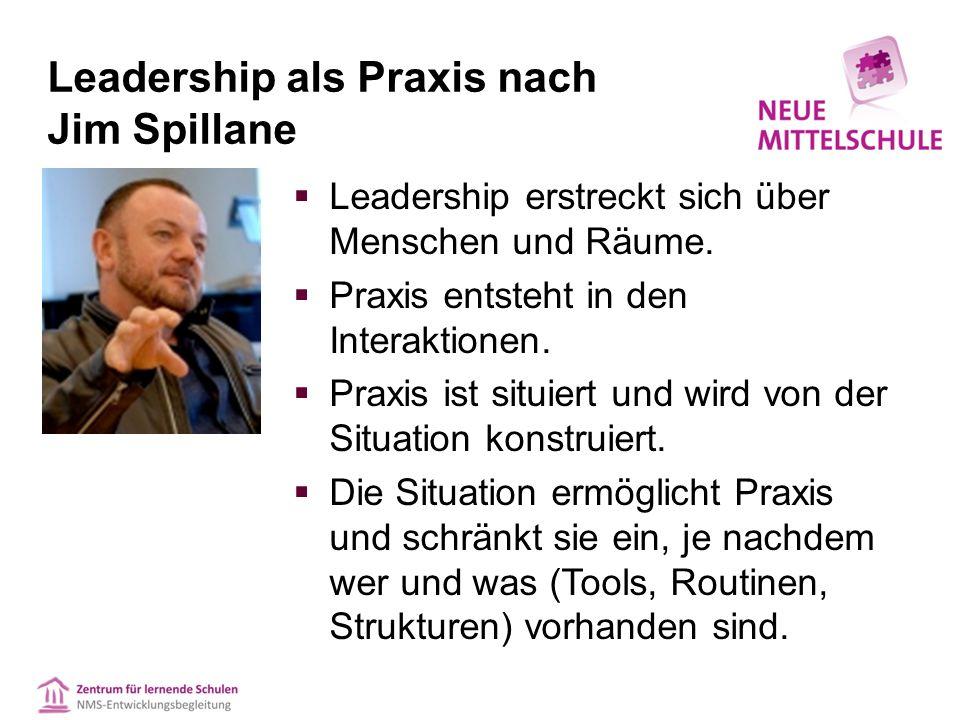 Leadership als Praxis nach Jim Spillane  Leadership erstreckt sich über Menschen und Räume.