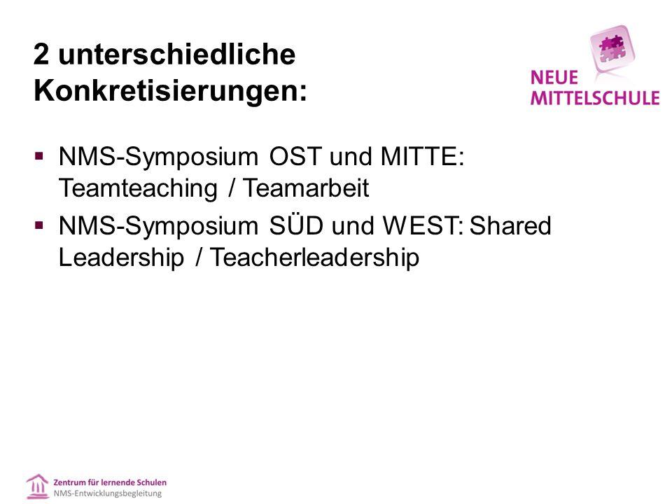 2 unterschiedliche Konkretisierungen:  NMS-Symposium OST und MITTE: Teamteaching / Teamarbeit  NMS-Symposium SÜD und WEST: Shared Leadership / Teacherleadership