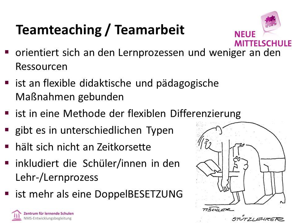  orientiert sich an den Lernprozessen und weniger an den Ressourcen  ist an flexible didaktische und pädagogische Maßnahmen gebunden  ist in eine Methode der flexiblen Differenzierung  gibt es in unterschiedlichen Typen  hält sich nicht an Zeitkorsette  inkludiert die Schüler/innen in den Lehr-/Lernprozess  ist mehr als eine DoppelBESETZUNG Teamteaching / Teamarbeit