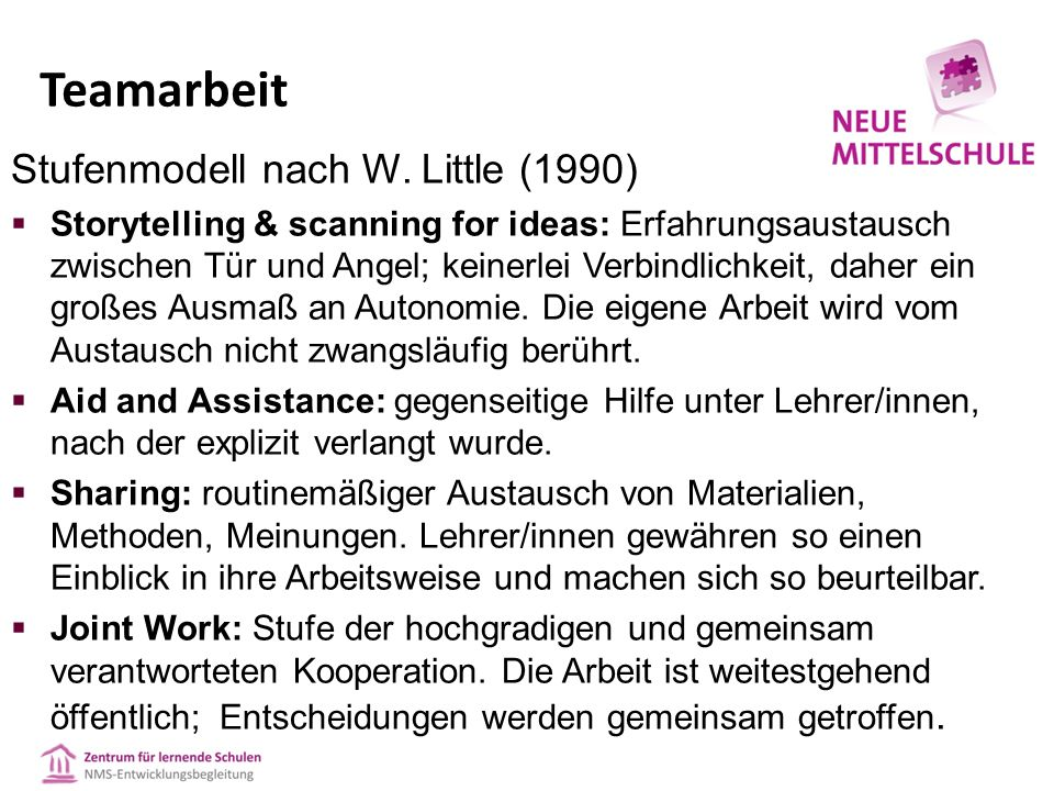 Stufenmodell nach W. Little (1990)  Storytelling & scanning for ideas: Erfahrungsaustausch zwischen Tür und Angel; keinerlei Verbindlichkeit, daher e