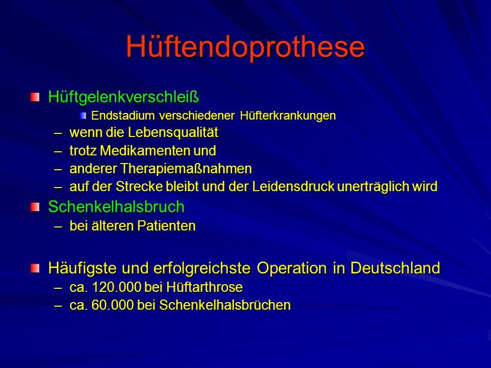 Hüftendoprothese Knöchernes Becken Hüftpfanne Hüftkopf Schenkelhals Oberschenkelknochen Hüftarthrose durch Gelenkknorpel- verschleiß