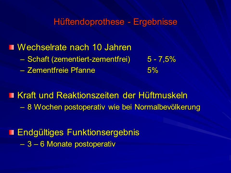 Hüftendoprothese - Ergebnisse Wechselrate nach 10 Jahren –Schaft (zementiert-zementfrei)5 - 7,5% –Zementfreie Pfanne5% Kraft und Reaktionszeiten der H