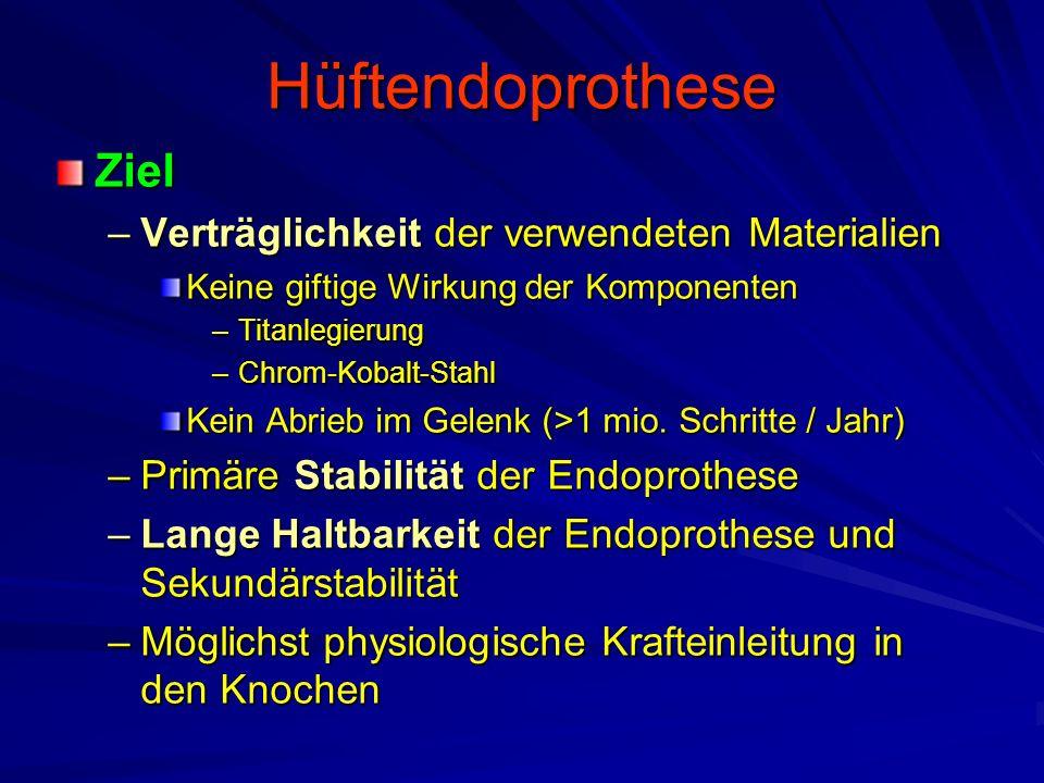 Hüftendoprothese Ziel –Verträglichkeit der verwendeten Materialien Keine giftige Wirkung der Komponenten –Titanlegierung –Chrom-Kobalt-Stahl Kein Abri