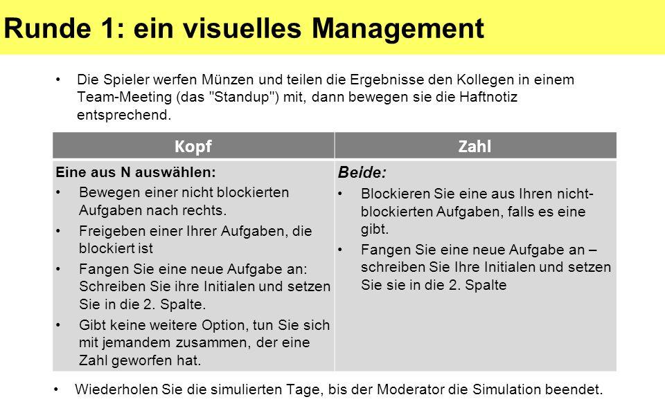 Runde 1: ein visuelles Management Die Spieler werfen Münzen und teilen die Ergebnisse den Kollegen in einem Team-Meeting (das Standup ) mit, dann bewegen sie die Haftnotiz entsprechend.