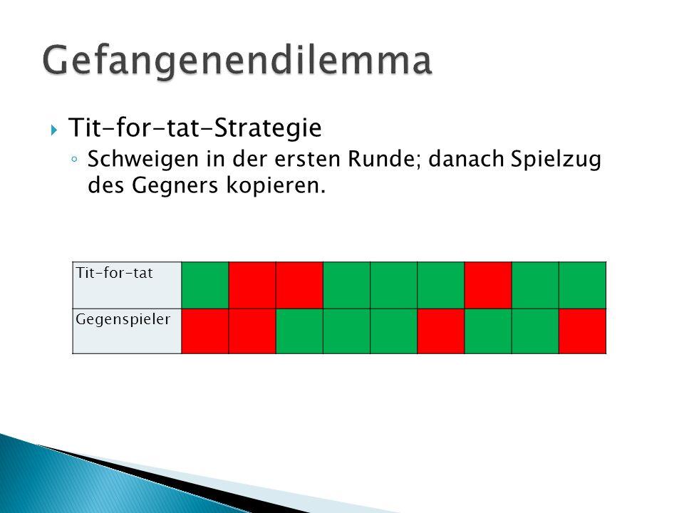  Tit-for-tat-Strategie ◦ Schweigen in der ersten Runde; danach Spielzug des Gegners kopieren. Tit-for-tat Gegenspieler