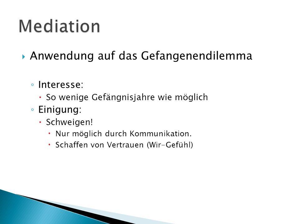  Anwendung auf das Gefangenendilemma ◦ Interesse:  So wenige Gefängnisjahre wie möglich ◦ Einigung:  Schweigen!  Nur möglich durch Kommunikation.
