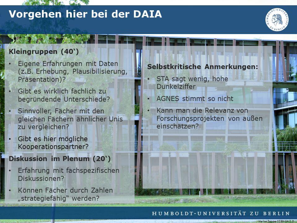 Vorgehen hier bei der DAIA Kleingruppen (40') Eigene Erfahrungen mit Daten (z.B. Erhebung, Plausibilisierung, Präsentation)? Gibt es wirklich fachlich