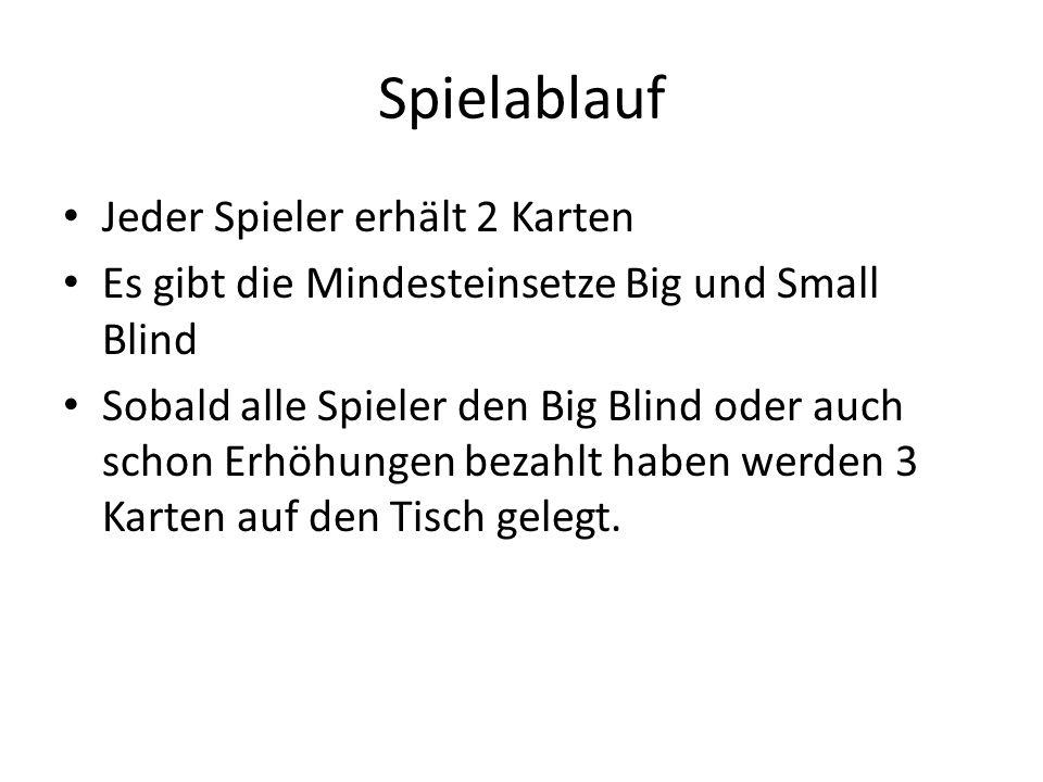 Spielablauf Jeder Spieler erhält 2 Karten Es gibt die Mindesteinsetze Big und Small Blind Sobald alle Spieler den Big Blind oder auch schon Erhöhungen
