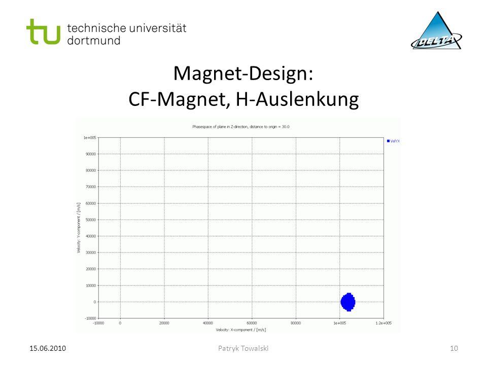 Magnet-Design: CF-Magnet, H-Auslenkung 15.06.201010Patryk Towalski