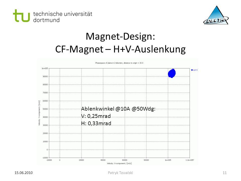 Magnet-Design: CF-Magnet – H+V-Auslenkung 15.06.201011Patryk Towalski Ablenkwinkel @10A @50Wdg: V: 0,25mrad H: 0,33mrad