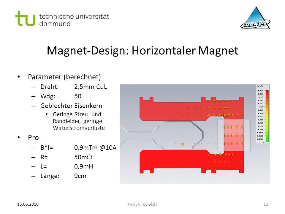Magnet-Design: Horizontaler Magnet Parameter (berechnet) – Draht:2,5mm CuL – Wdg:50 – Geblechter Eisenkern Geringe Streu- und Randfelder, geringe Wirb
