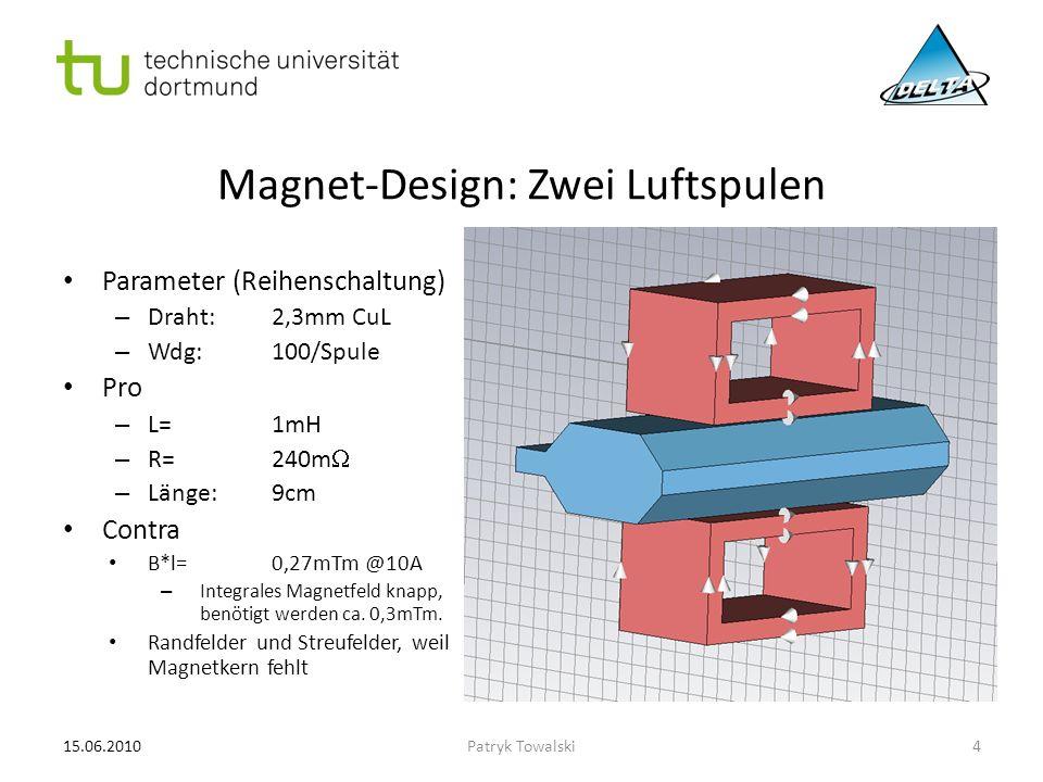 Magnet-Design: Zwei Spulen mit Kern Parameter (Reihenschaltung) – Draht:2,3mm CuL – Wdg:100/Spule – Kern aus weichmagnetischem Eisen Geringe Streu- und Randfelder Pro – B*l=1,4mTm @10A – R=240m  – Länge:9cm Contra – L=3,6mH Geringe Stromänderungsrate – Wirbelströme – Befestigung 15.06.20105Patryk Towalski