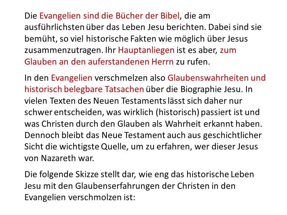 Die Evangelien sind die Bücher der Bibel, die am ausführlichsten über das Leben Jesu berichten.