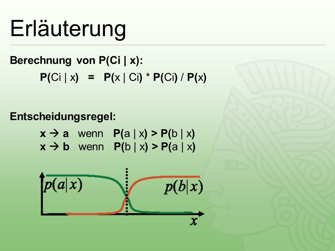 Erläuterung Berechnung von P(Ci | x): P(Ci | x) = P(x | Ci) * P(Ci) / P(x) Entscheidungsregel: x  a wenn P(a | x) > P(b | x) x  b wenn P(b | x) > P(a | x)