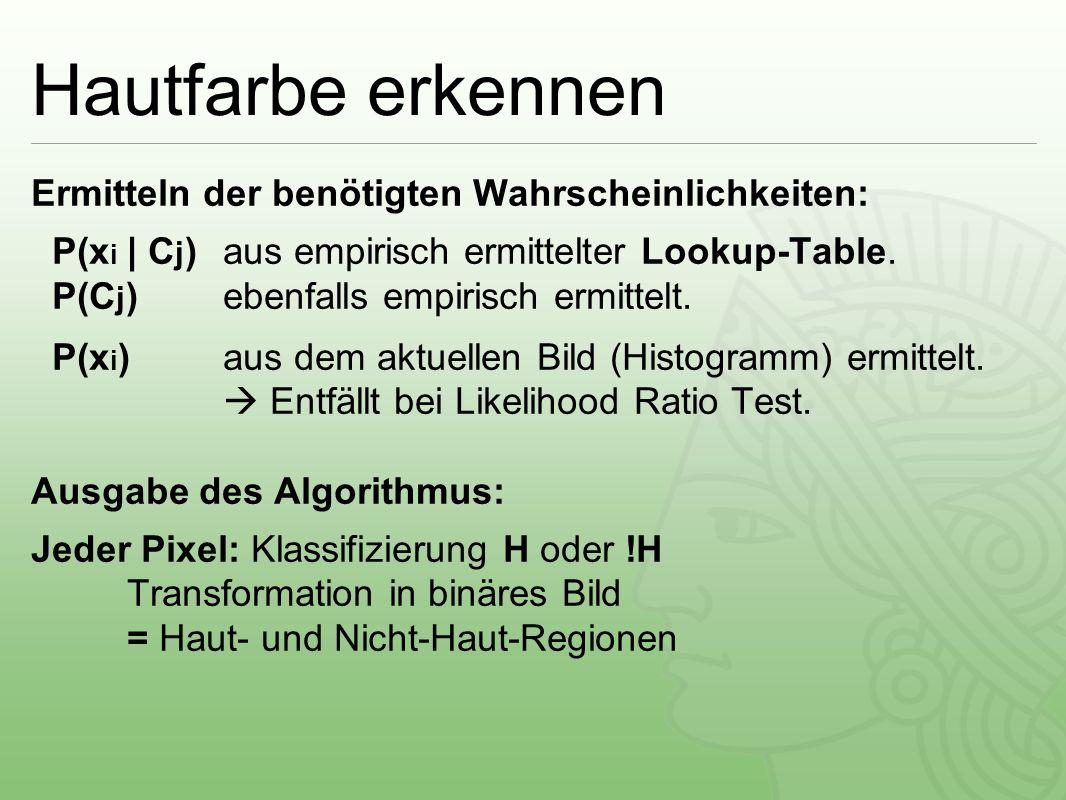 Hautfarbe erkennen Ermitteln der benötigten Wahrscheinlichkeiten: P(x i | C j ) aus empirisch ermittelter Lookup-Table.