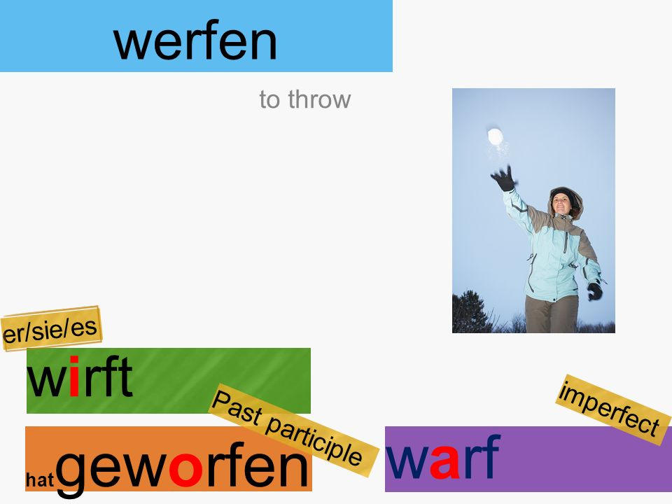 werfen wirft hat geworfen to throw er/sie/es Past participle warf imperfect