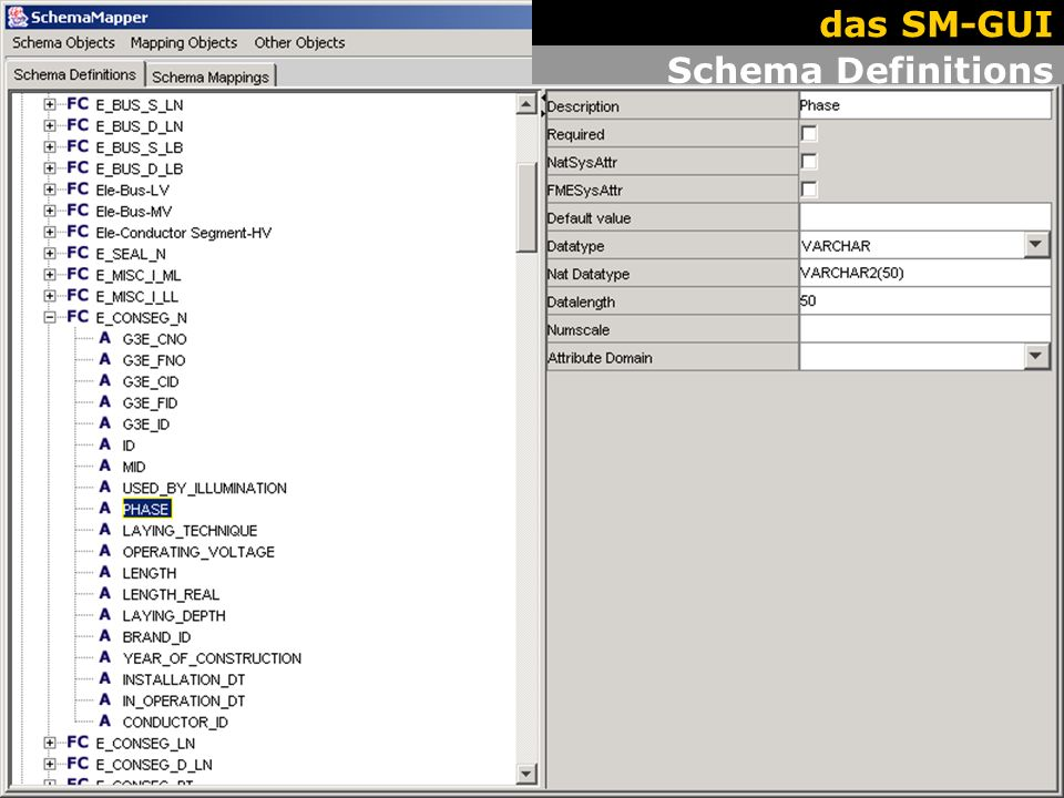 17 The GUI. Work Flow. Schema Definitions das SM-GUI