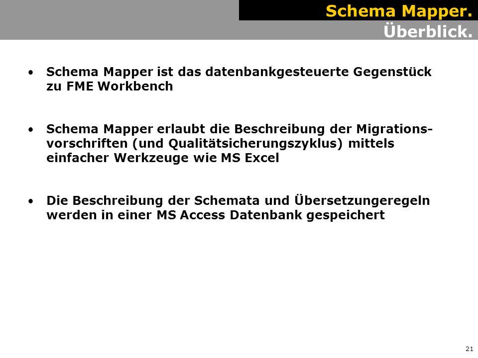 21 Überblick. Schema Mapper.