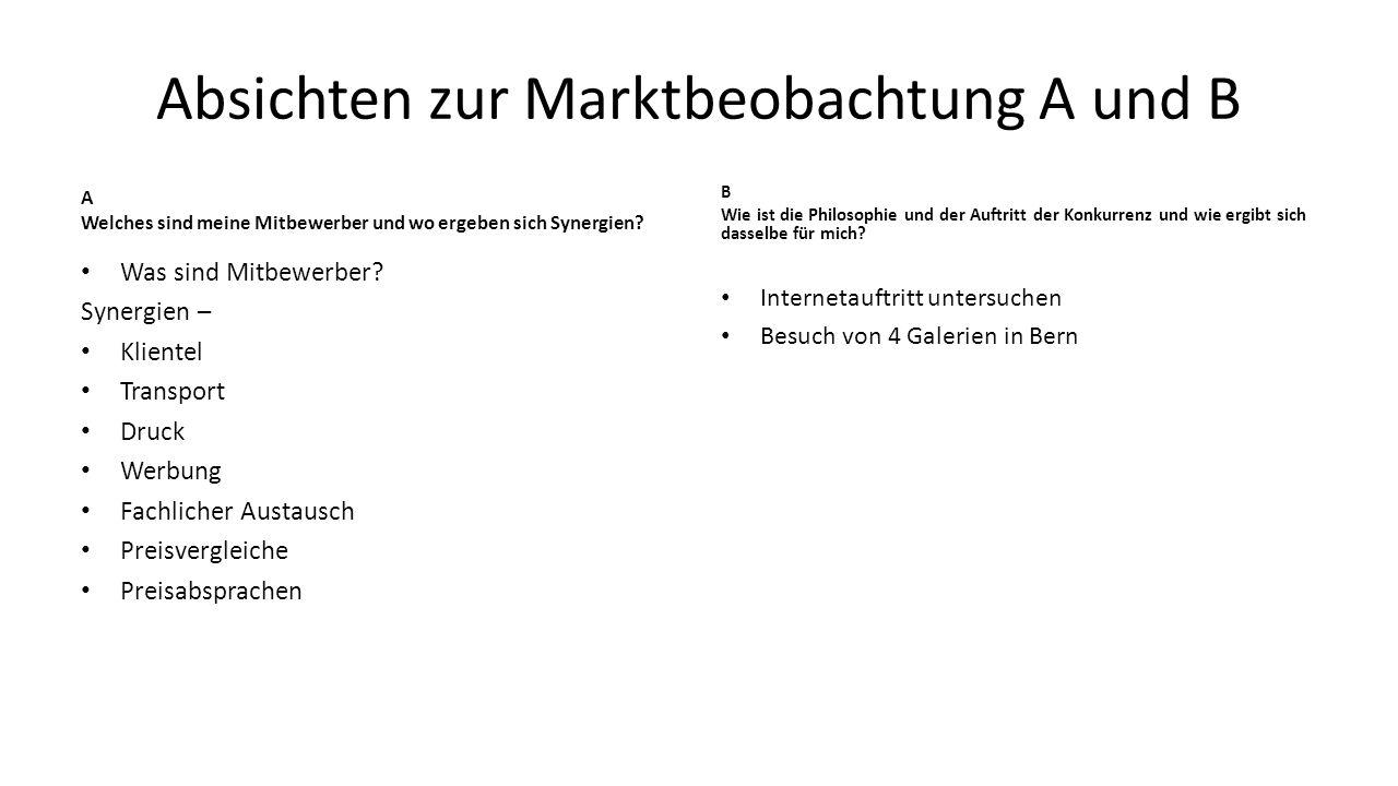 Absichten zur Marktbeobachtung A und B A Welches sind meine Mitbewerber und wo ergeben sich Synergien? Was sind Mitbewerber? Synergien – Klientel Tran