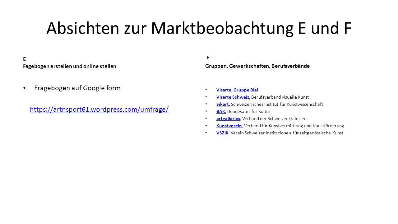 Absichten zur Marktbeobachtung E und F E Fagebogen erstellen und online stellen Fragebogen auf Google form https://artnsport61.wordpress.com/umfrage/