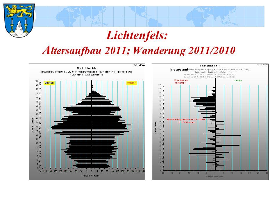 Lichtenfels: A ltersaufbau 2011; Wanderung 2011/2010