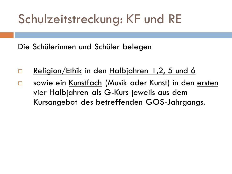 Schulzeitstreckung: KF und RE Die Schülerinnen und Schüler belegen  Religion/Ethik in den Halbjahren 1,2, 5 und 6  sowie ein Kunstfach (Musik oder Kunst) in den ersten vier Halbjahren als G-Kurs jeweils aus dem Kursangebot des betreffenden GOS-Jahrgangs.