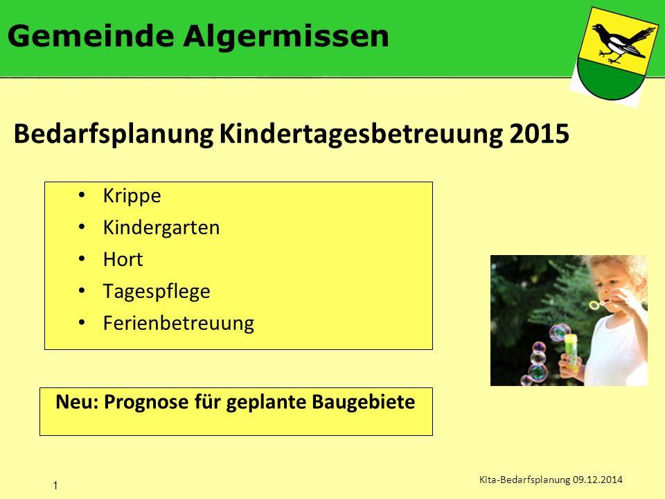 Gemeinde Algermissen Kita-Bedarfsplanung 09.12.2014 Krippe Kindergarten Hort Tagespflege Ferienbetreuung Bedarfsplanung Kindertagesbetreuung 2015 1 Neu: Prognose für geplante Baugebiete