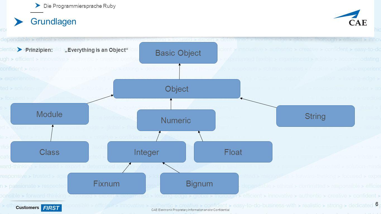 CAE Elektronik Proprietary Information and/or Confidential Die Programmiersprache Ruby Datenbankenanbindung TinyTDS Modul zum Einbinden, stellt Methoden zu Datenbankanbindung bereit Für Microsoft SQL Datenbanken 17