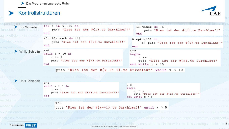 CAE Elektronik Proprietary Information and/or Confidential ● Ruby documentation: https://ruby-doc.orghttps://ruby-doc.org ● Tutorialspoint http://www.tutorialspoint.com/rubyhttp://www.tutorialspoint.com/ruby ● Rubylearning http://rubylearning.comhttp://rubylearning.com ● O Reilly Linux Devcenter (Interview) http://www.linuxdevcenter.comhttp://www.linuxdevcenter.com ● Artima Developer (Interview) http://www.artima.com/intv/ruby4.htmlhttp://www.artima.com/intv/ruby4.html ● Github ● Wikipedia Quellen Die Programmiersprache Ruby 20