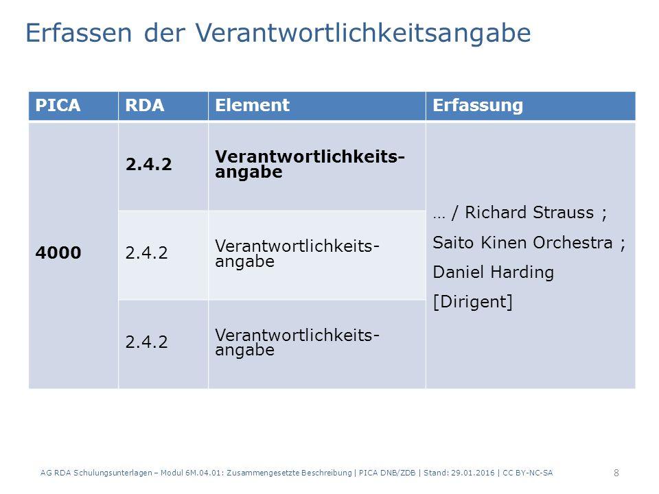 Erfassen des Ausgabevermerks RDA 2.5 Kernelement Ausgabevermerk bzw.