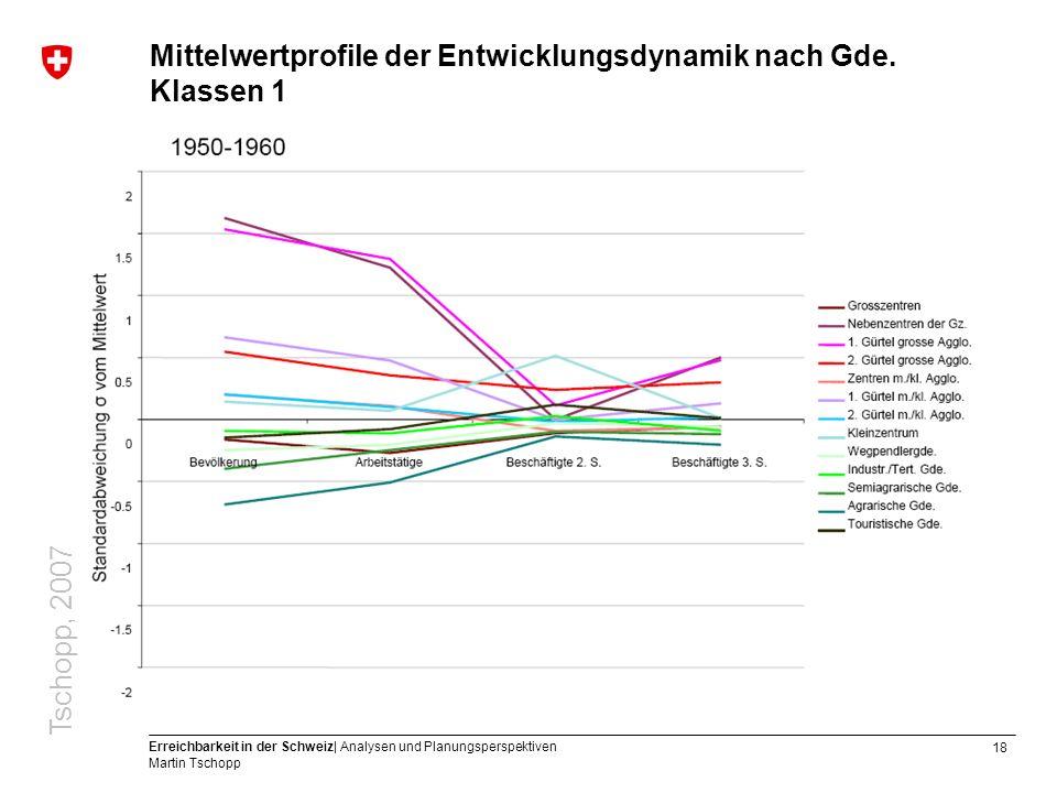 18 Erreichbarkeit in der Schweiz| Analysen und Planungsperspektiven Martin Tschopp Mittelwertprofile der Entwicklungsdynamik nach Gde.