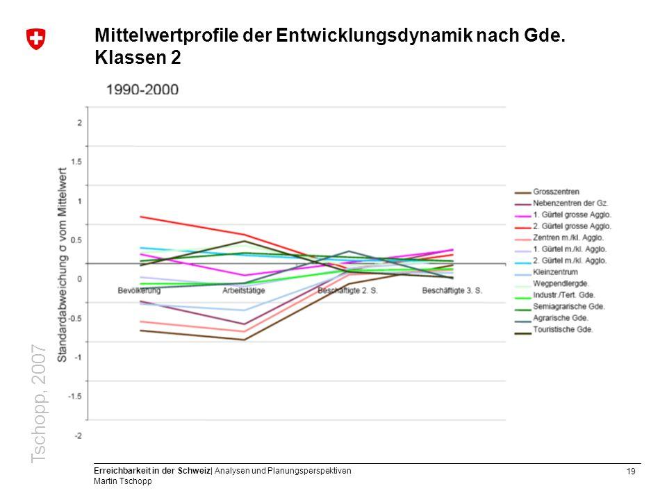 19 Erreichbarkeit in der Schweiz| Analysen und Planungsperspektiven Martin Tschopp Mittelwertprofile der Entwicklungsdynamik nach Gde.