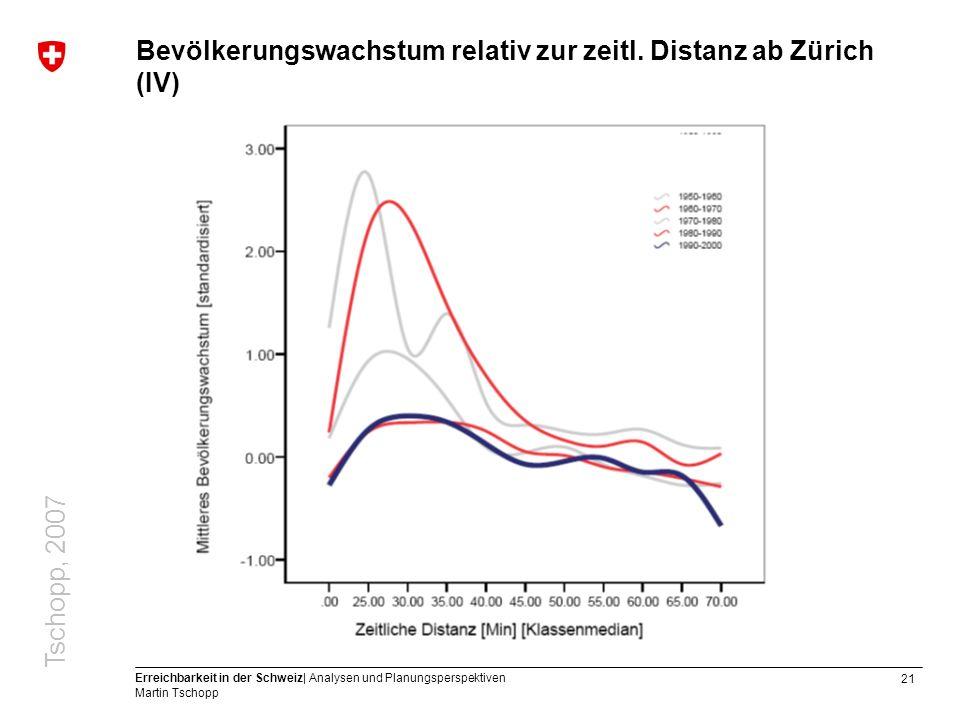 21 Erreichbarkeit in der Schweiz| Analysen und Planungsperspektiven Martin Tschopp Bevölkerungswachstum relativ zur zeitl.
